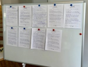 Projektsteckbriefe der Teilnehmenden